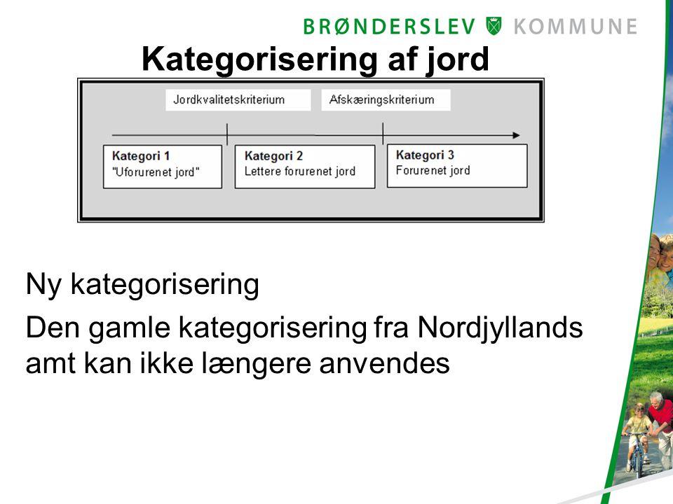 Kategorisering af jord