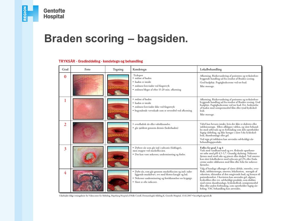 Braden scoring – bagsiden.