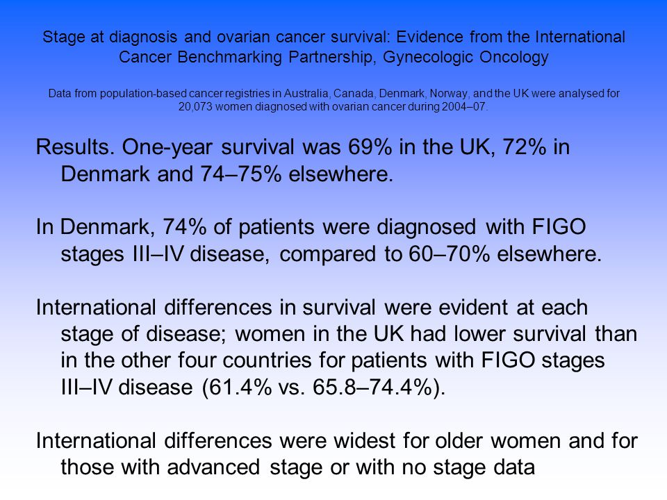 Stage at diagnosis and ovarian cancer survival: Evidence from the International Cancer Benchmarking Partnership, Gynecologic Oncology Data from population-based cancer registries in Australia, Canada, Denmark, Norway, and the UK were analysed for 20,073 women diagnosed with ovarian cancer during 2004–07.