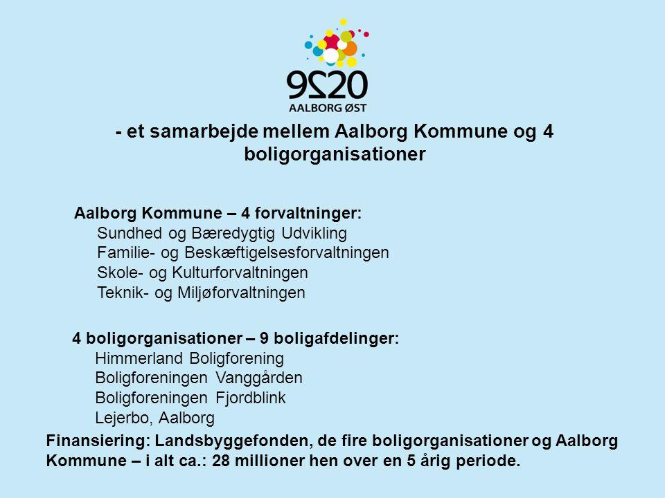 - et samarbejde mellem Aalborg Kommune og 4 boligorganisationer