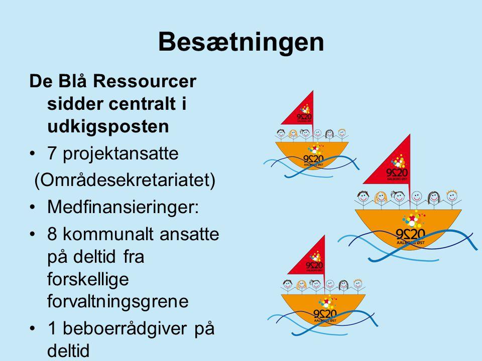 Besætningen De Blå Ressourcer sidder centralt i udkigsposten