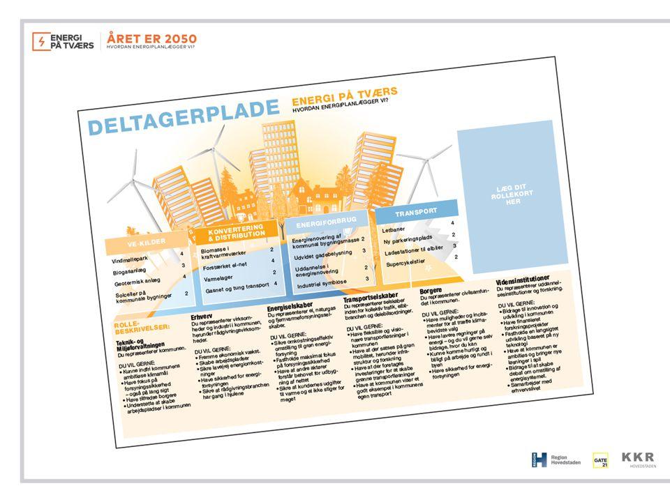 DELTAGERPLADE Hver deltager får en deltagerplade, her lægges ens rollekort.