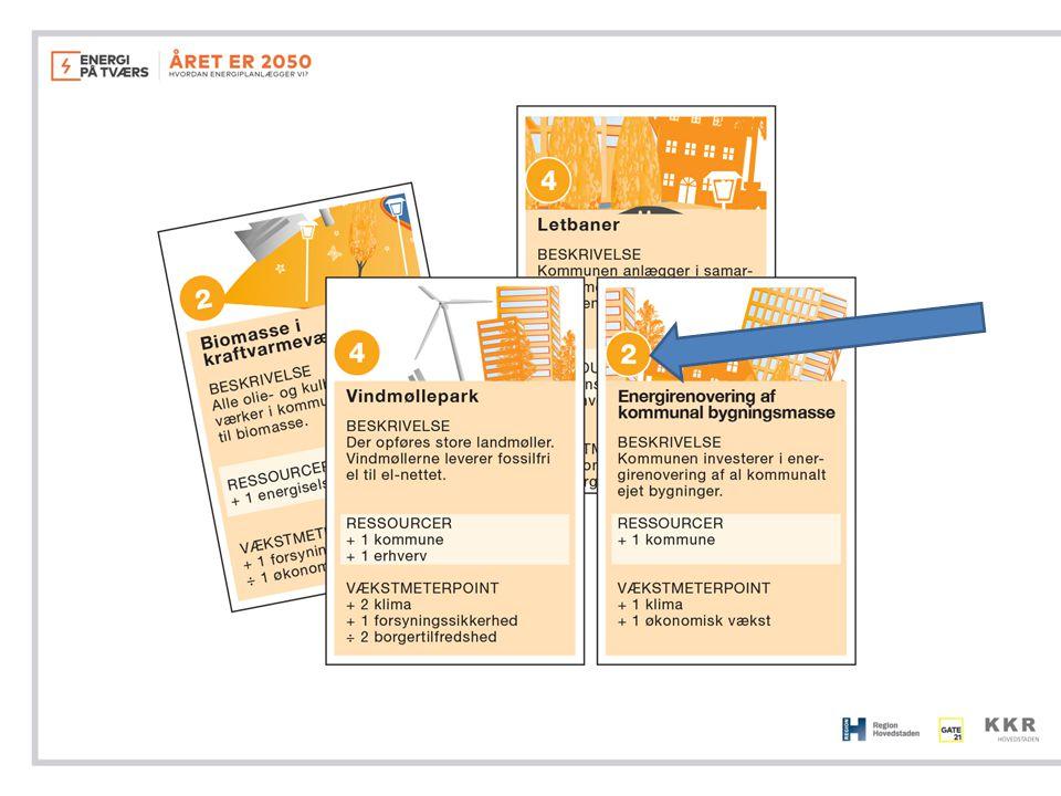 Der er 4 forskellige udviklingsområder, som man skal vælge imellem – nemlig Transport, Energiforbrug, VE-kilder og Konvertering og distribution.