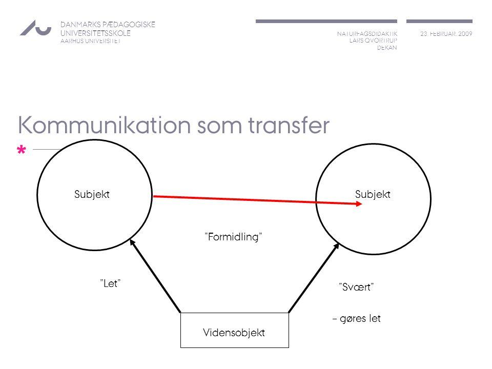 Kommunikation som transfer