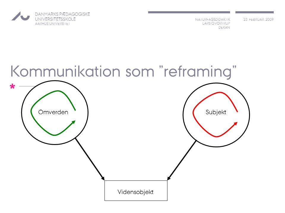 Kommunikation som reframing