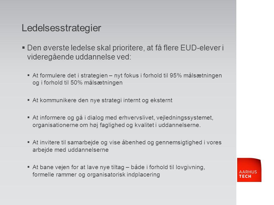 Ledelsesstrategier Den øverste ledelse skal prioritere, at få flere EUD-elever i videregående uddannelse ved: