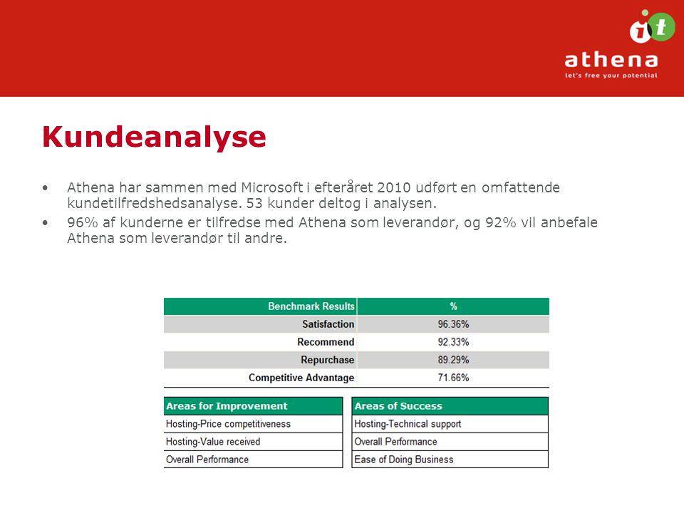Kundeanalyse Athena har sammen med Microsoft i efteråret 2010 udført en omfattende kundetilfredshedsanalyse. 53 kunder deltog i analysen.