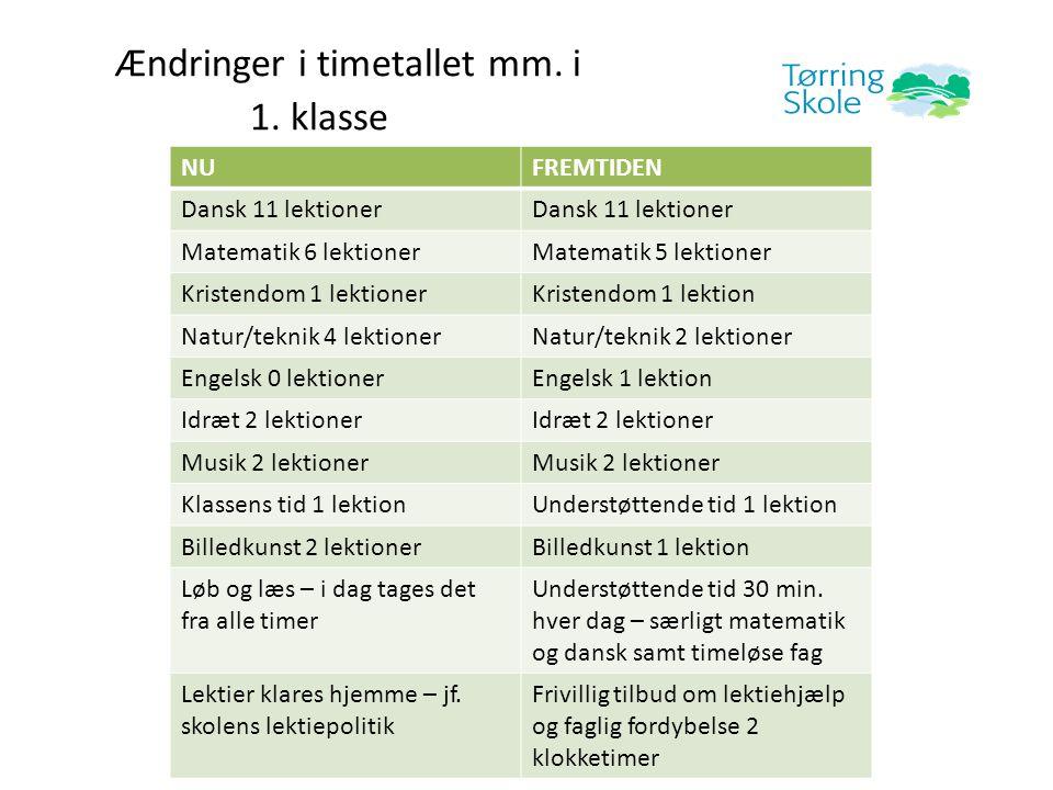 Ændringer i timetallet mm. i 1. klasse