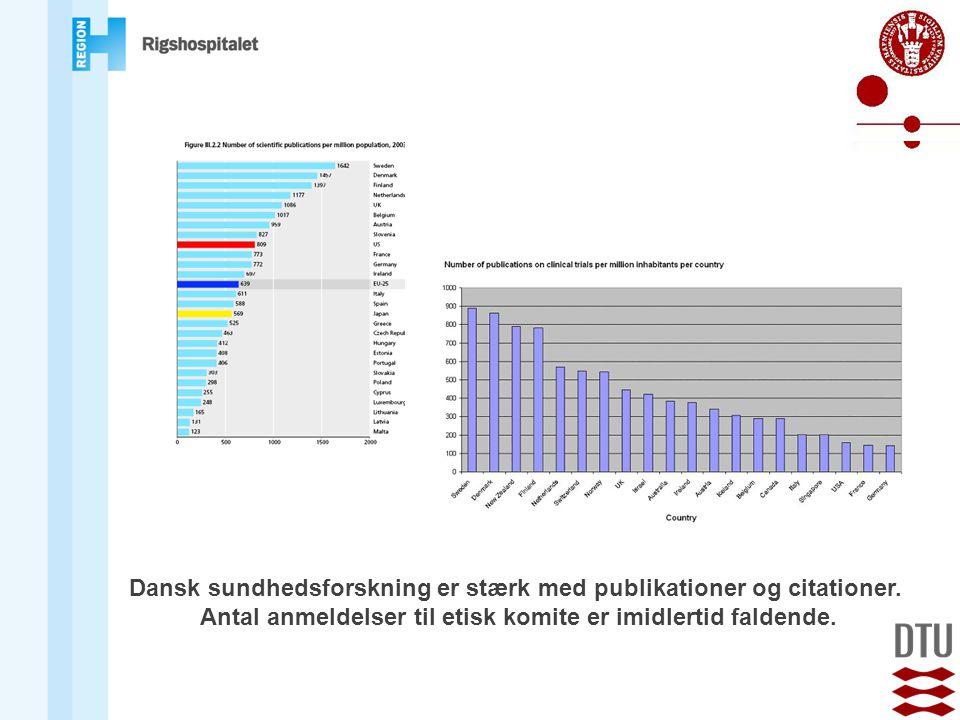 Dansk sundhedsforskning er stærk med publikationer og citationer.