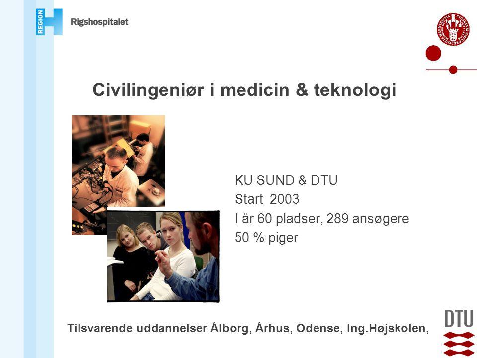 Civilingeniør i medicin & teknologi