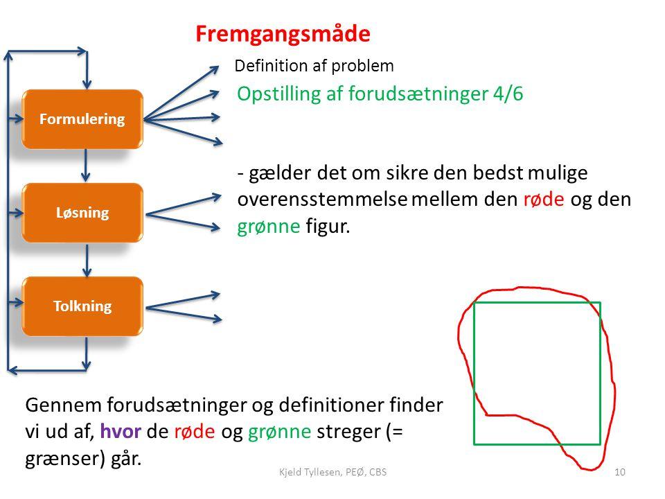 Fremgangsmåde Opstilling af forudsætninger 4/6