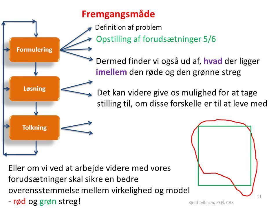 Fremgangsmåde Opstilling af forudsætninger 5/6