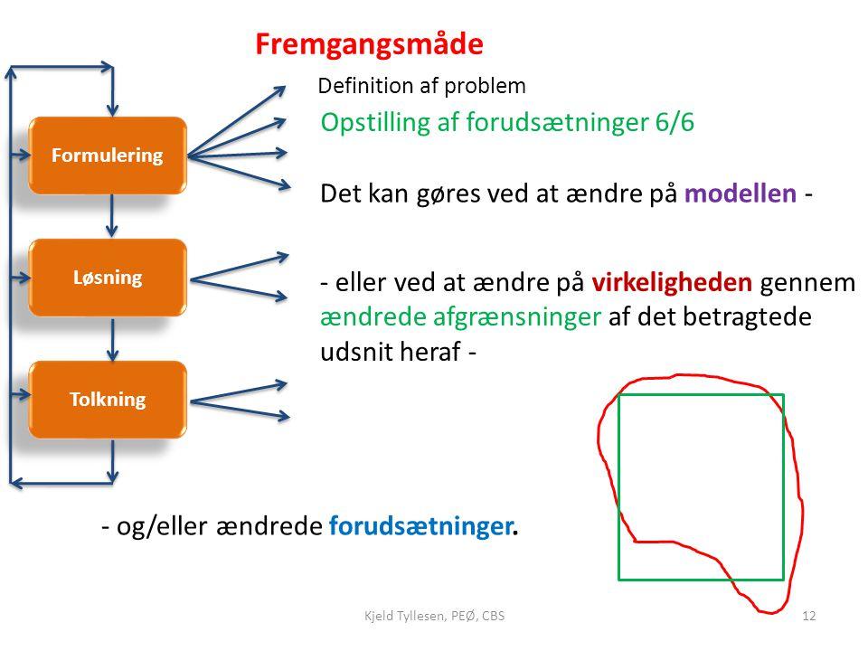 Fremgangsmåde Opstilling af forudsætninger 6/6