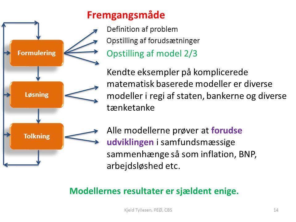 Fremgangsmåde Opstilling af model 2/3
