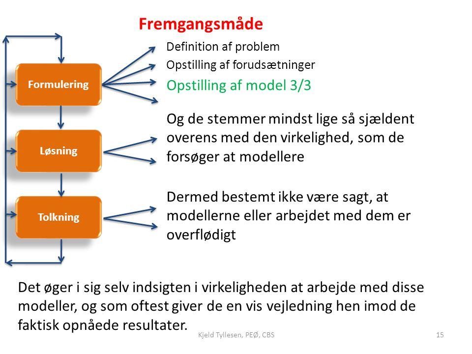 Fremgangsmåde Opstilling af model 3/3