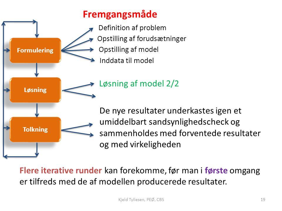 Fremgangsmåde Løsning af model 2/2