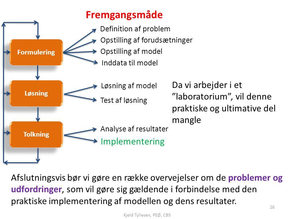 Fremgangsmåde Definition af problem. Opstilling af forudsætninger. Formulering. Opstilling af model.