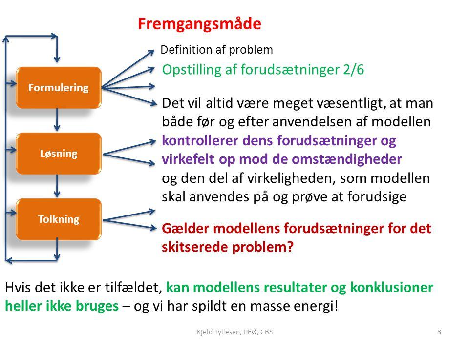 Fremgangsmåde Opstilling af forudsætninger 2/6