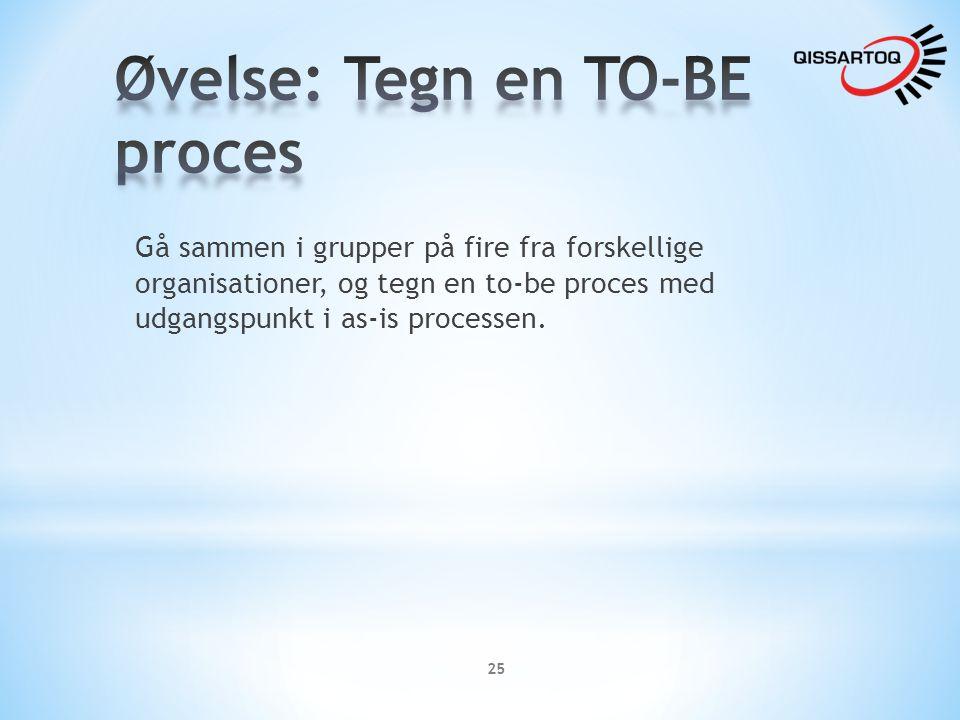 Øvelse: Tegn en TO-BE proces