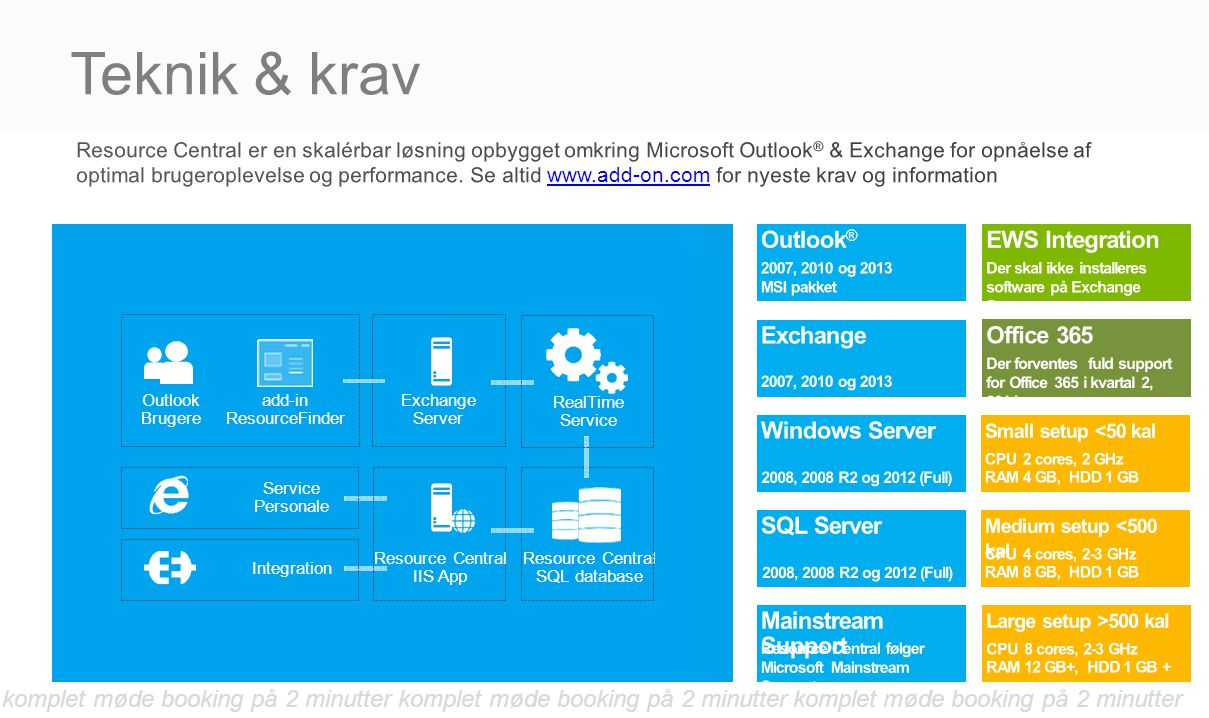 Teknik & krav Outlook® EWS Integration Exchange Office 365