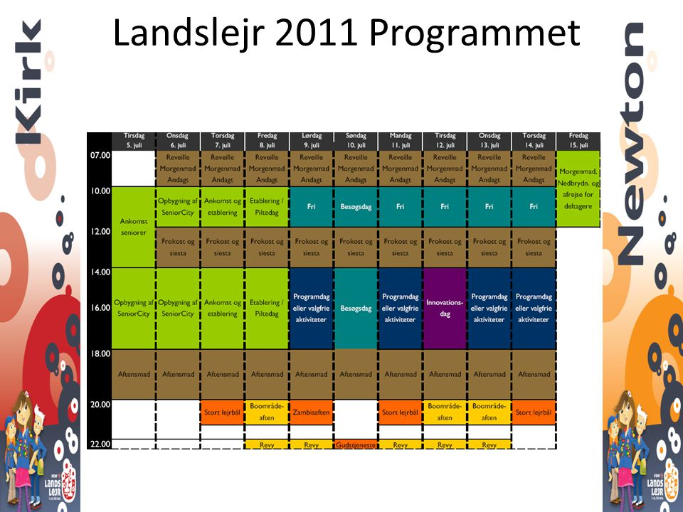 Landslejr 2011 Programmet