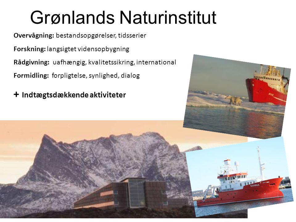 Grønlands Naturinstitut