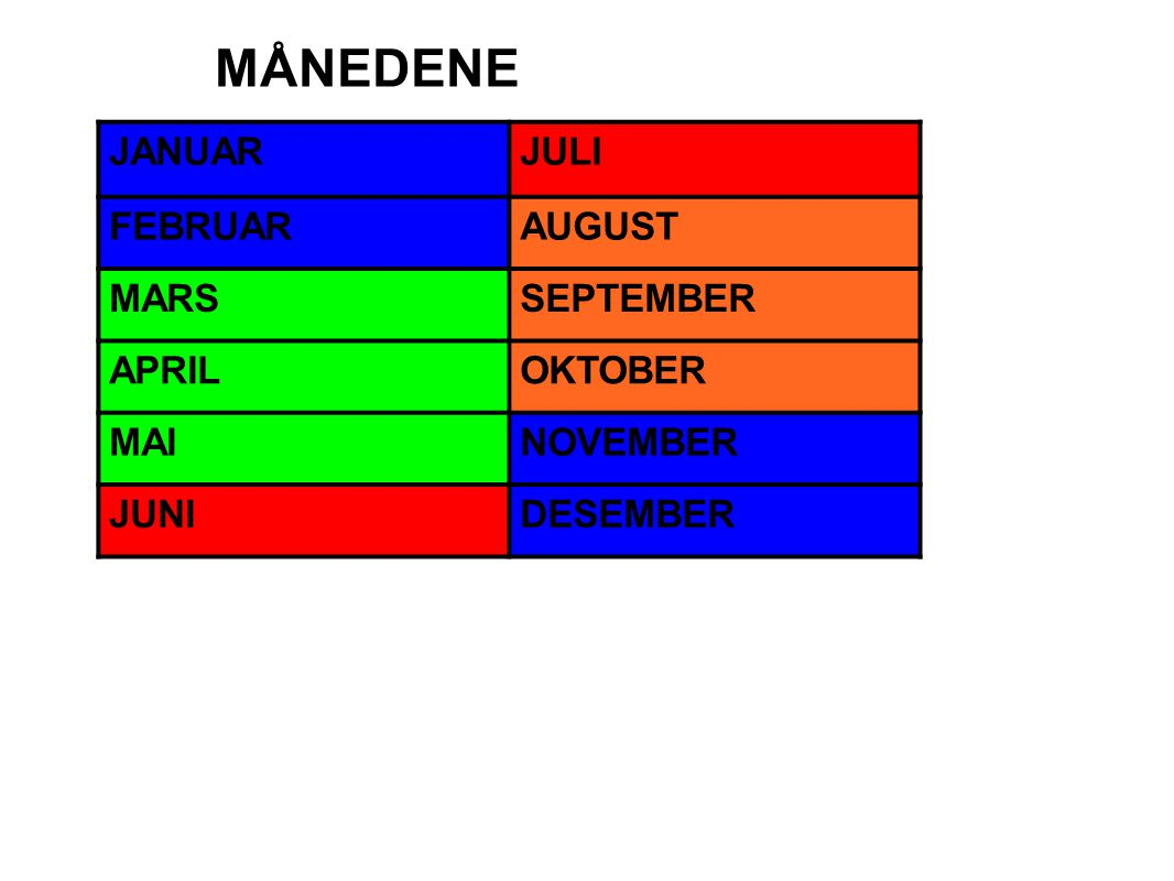 MÅNEDENE JANUAR JULI FEBRUAR AUGUST MARS SEPTEMBER APRIL OKTOBER MAI