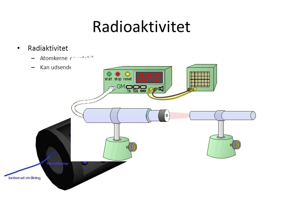 Radioaktivitet Radiaktivitet Ioniserende stråling