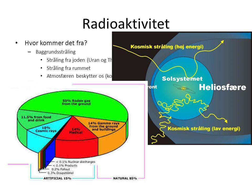 Radioaktivitet Hvor kommer det fra Baggrundsstråling