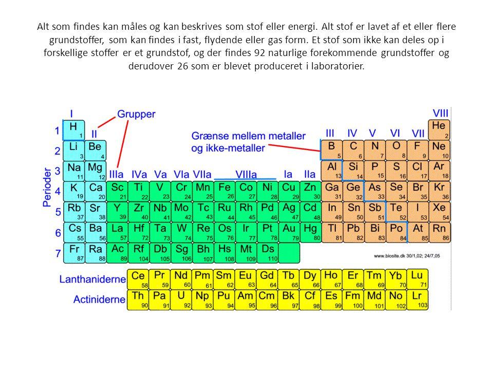 Alt som findes kan måles og kan beskrives som stof eller energi
