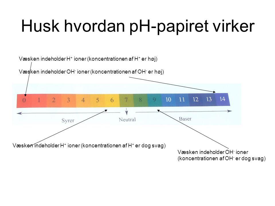 Husk hvordan pH-papiret virker
