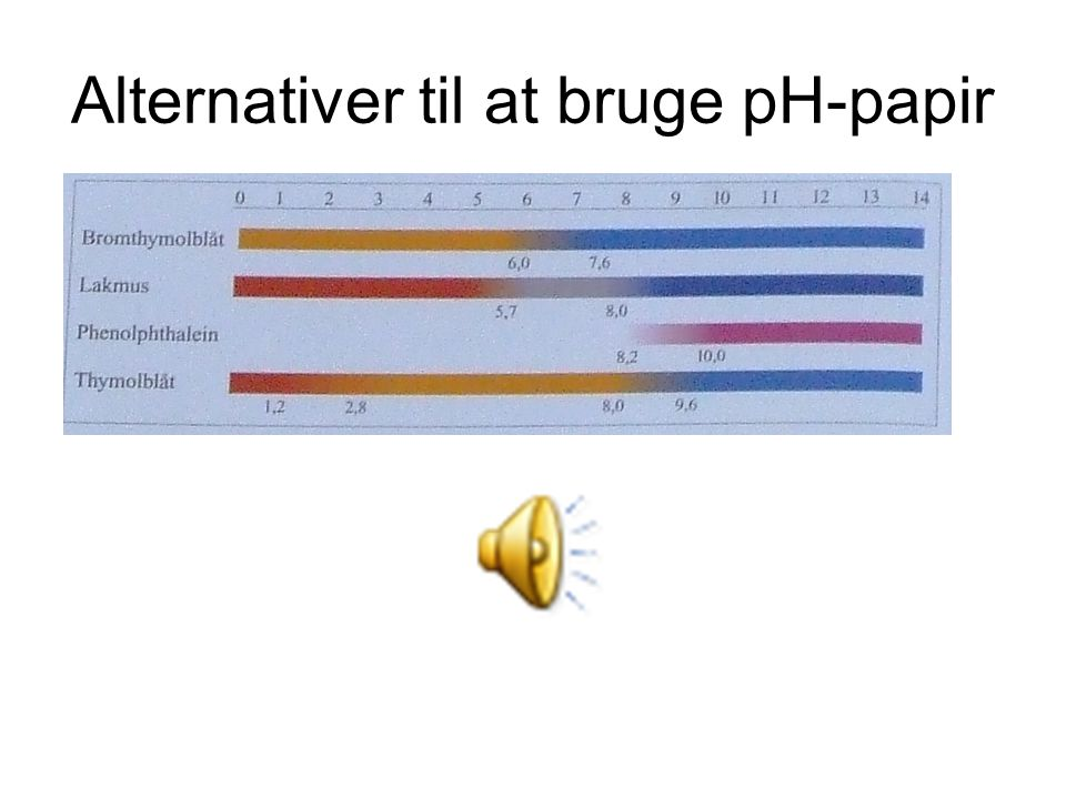 Alternativer til at bruge pH-papir