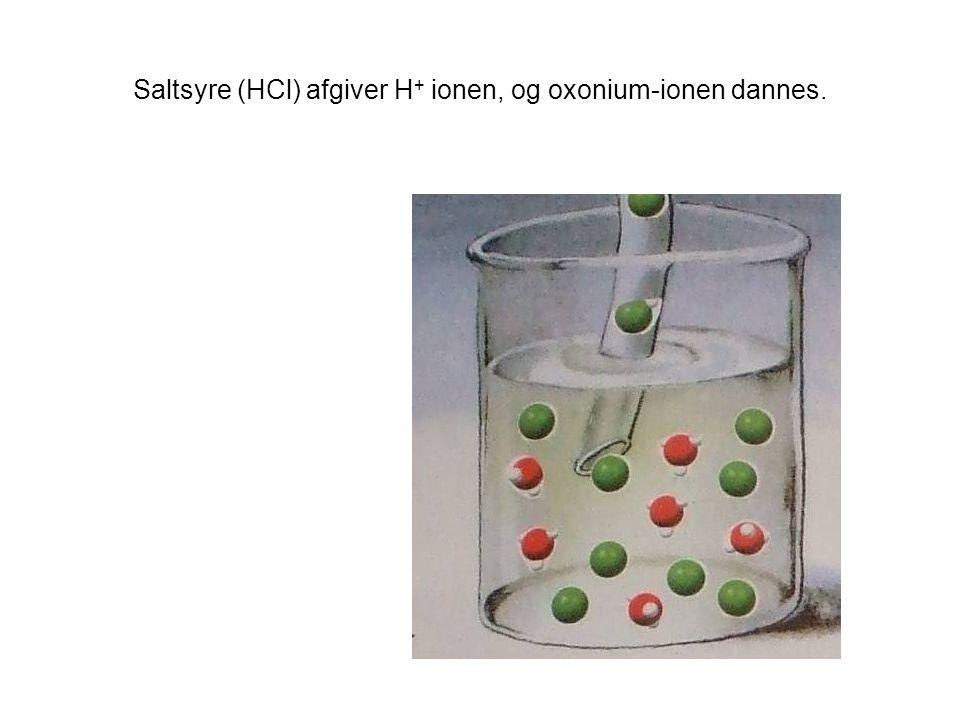 Saltsyre (HCl) afgiver H+ ionen, og oxonium-ionen dannes.