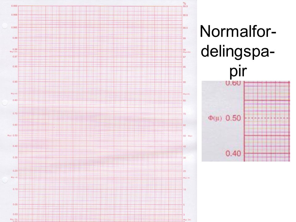 Normalfor-delingspa-pir
