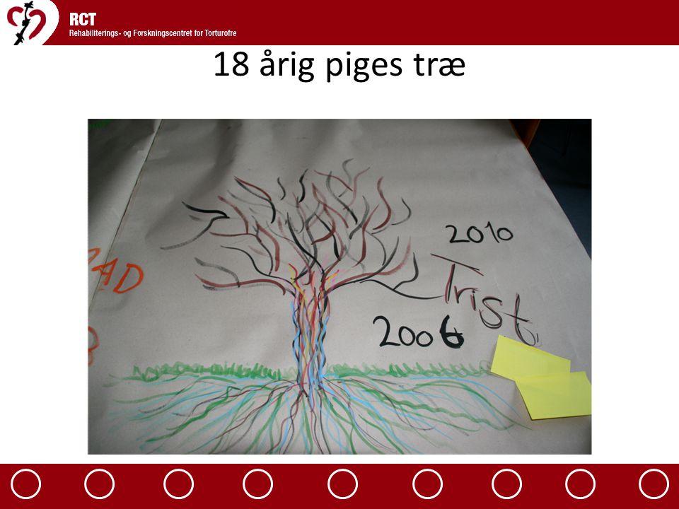 18 årig piges træ