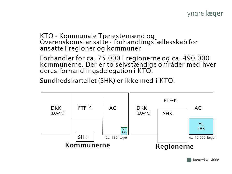 Sundhedskartellet (SHK) er ikke med i KTO.