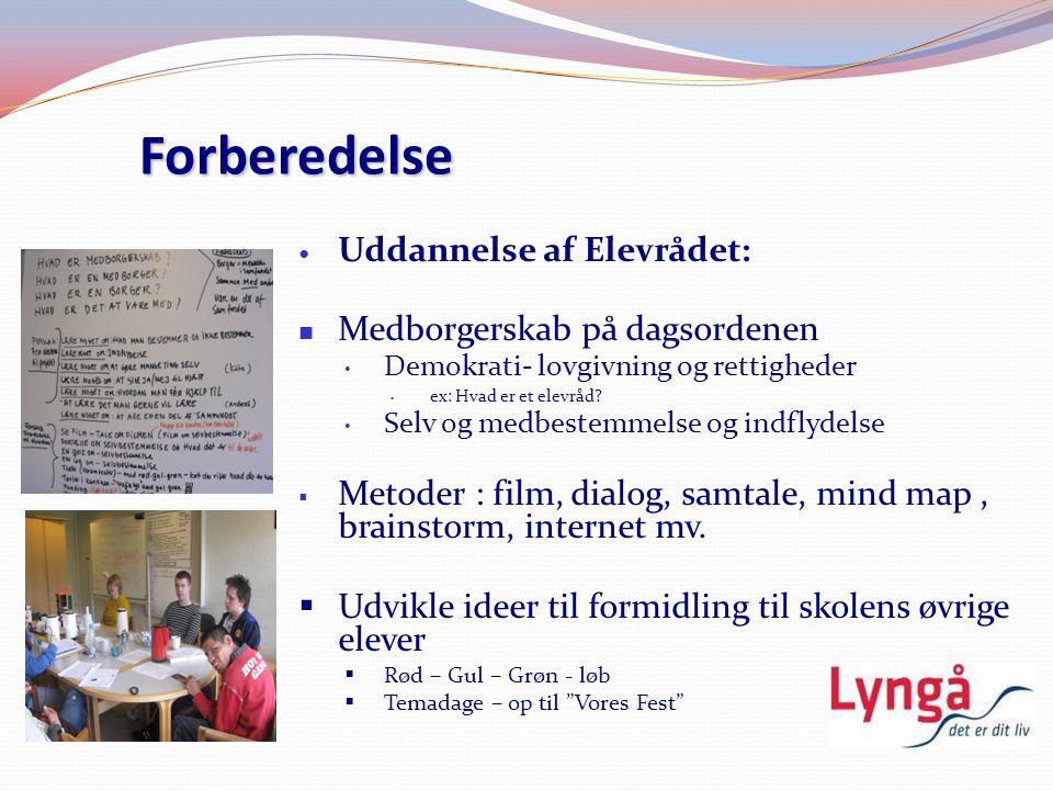 Forberedelse Uddannelse af Elevrådet: Medborgerskab på dagsordenen