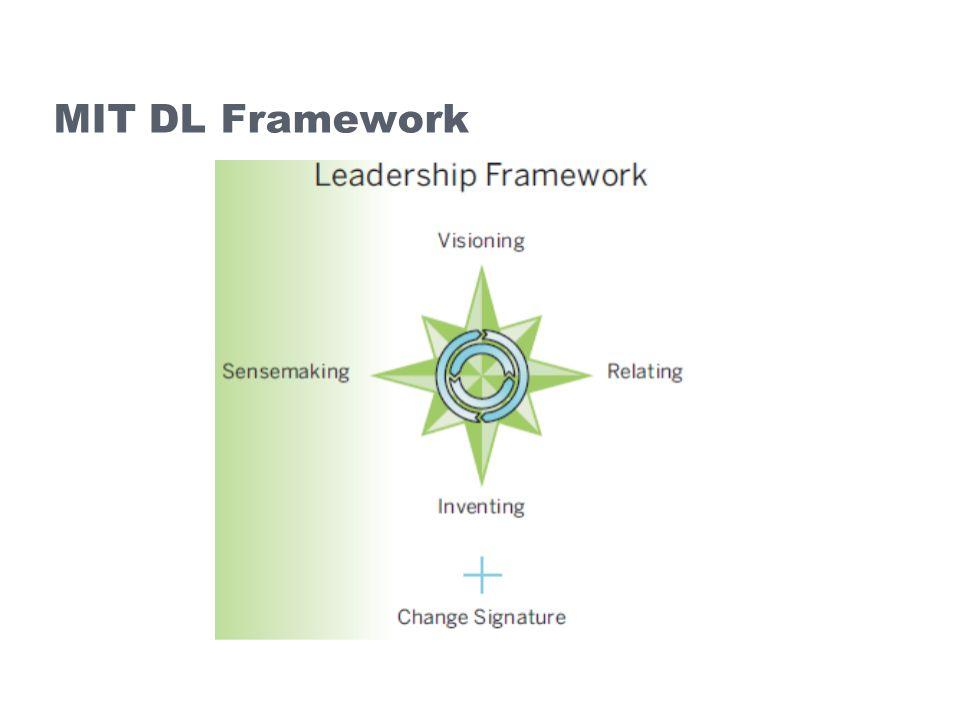 MIT DL Framework