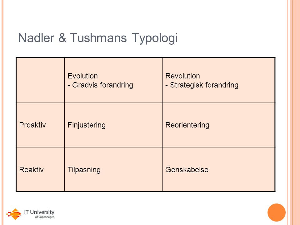 Nadler & Tushmans Typologi
