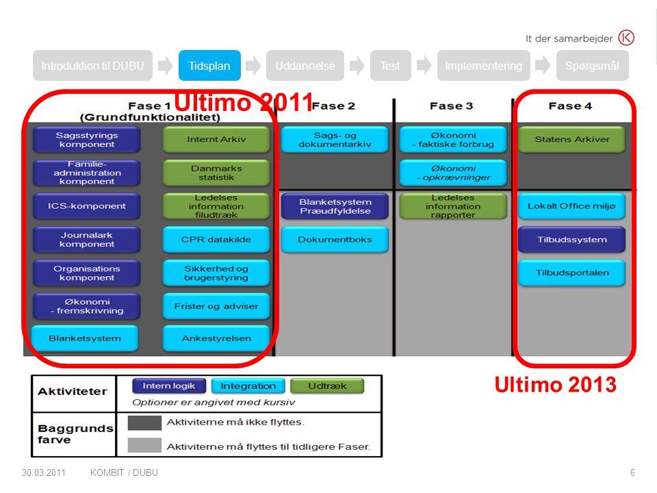 Ultimo 2011 Ultimo 2013 Introduktion til DUBU Tidsplan Uddannelse Test