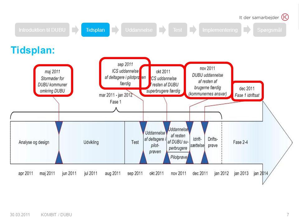 Tidsplan: Introduktion til DUBU Tidsplan Uddannelse Test