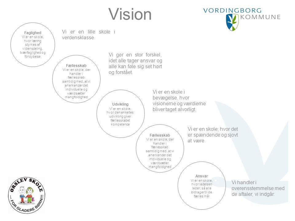 Vision Vi er en lille skole i verdensklasse.