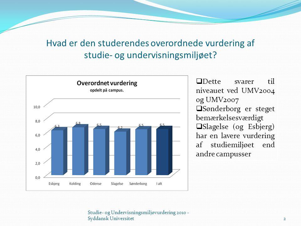 Hvad er den studerendes overordnede vurdering af studie- og undervisningsmiljøet