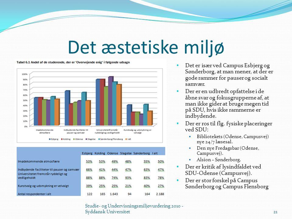 Det æstetiske miljø Det er især ved Campus Esbjerg og Sønderborg, at man mener, at der er gode rammer for pauser og socialt samvær.