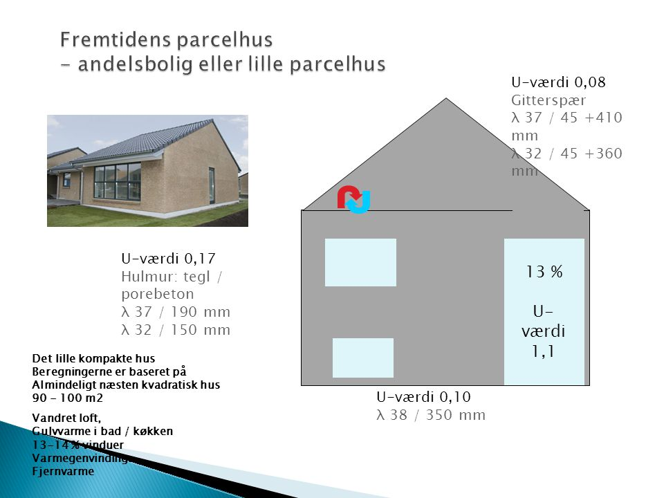 Fremtidens parcelhus - andelsbolig eller lille parcelhus