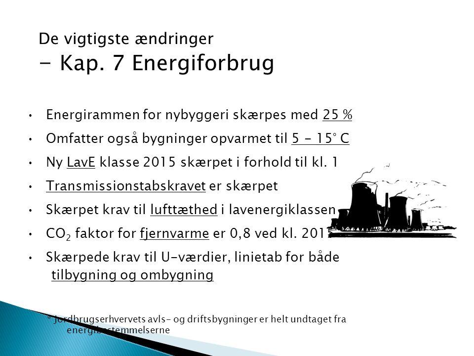 De vigtigste ændringer - Kap. 7 Energiforbrug