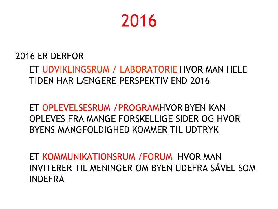 2016 2016 ER DERFOR. ET UDVIKLINGSRUM / LABORATORIE HVOR MAN HELE TIDEN HAR LÆNGERE PERSPEKTIV END 2016.