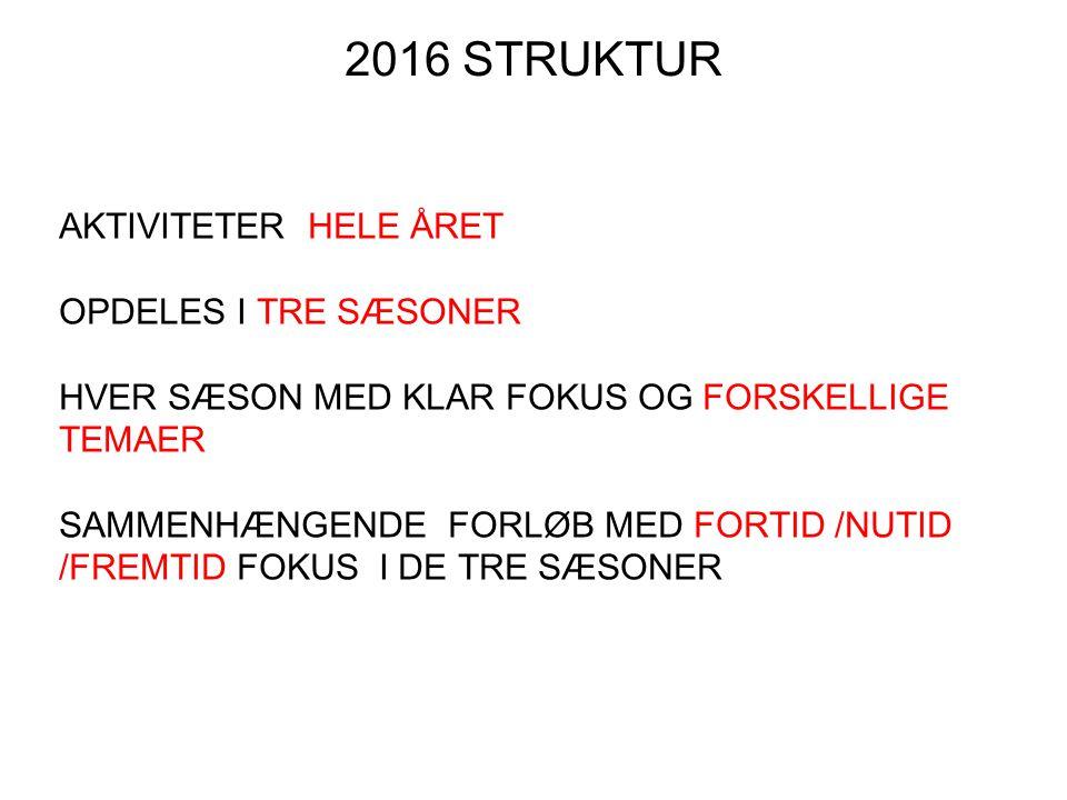 2016 STRUKTUR