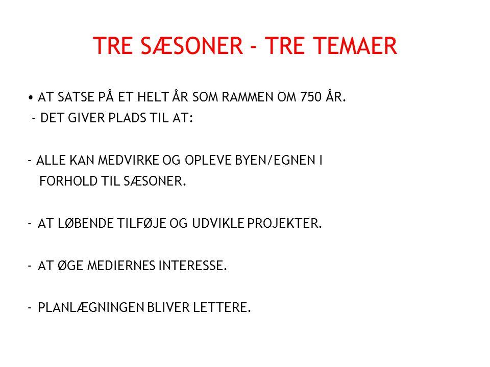 TRE SÆSONER - TRE TEMAER