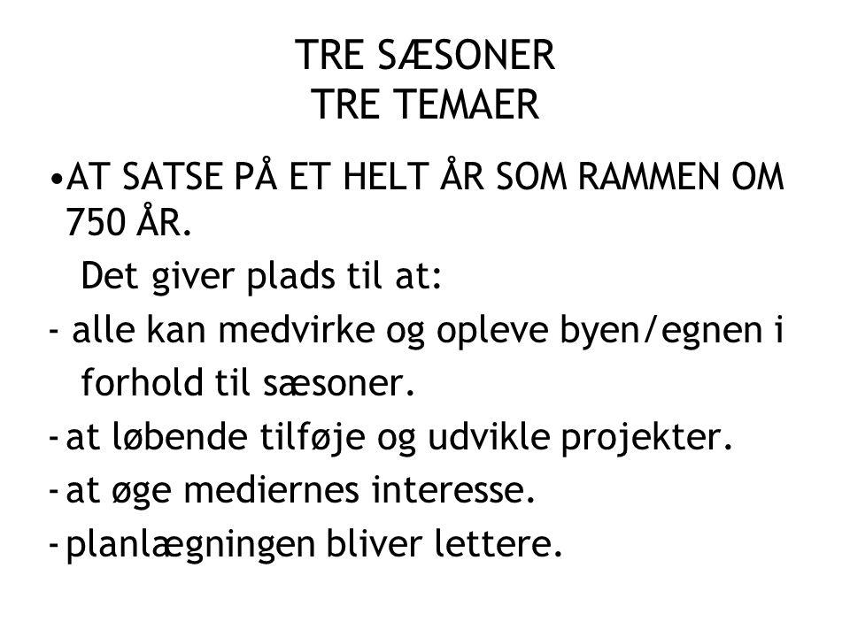 TRE SÆSONER TRE TEMAER AT SATSE PÅ ET HELT ÅR SOM RAMMEN OM 750 ÅR.
